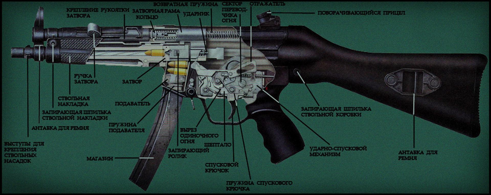 Основные части ПП MP5